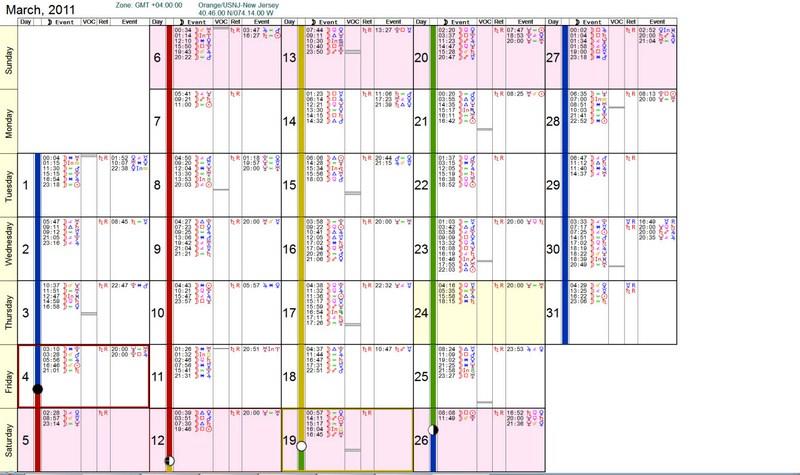 Regulus Platinum ISAR Calendar