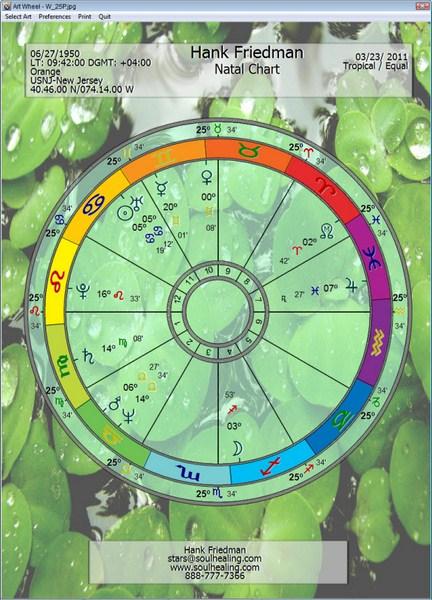 Regulus Art Wheel