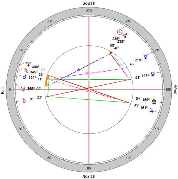 Regulus Platinum Local Space Wheel