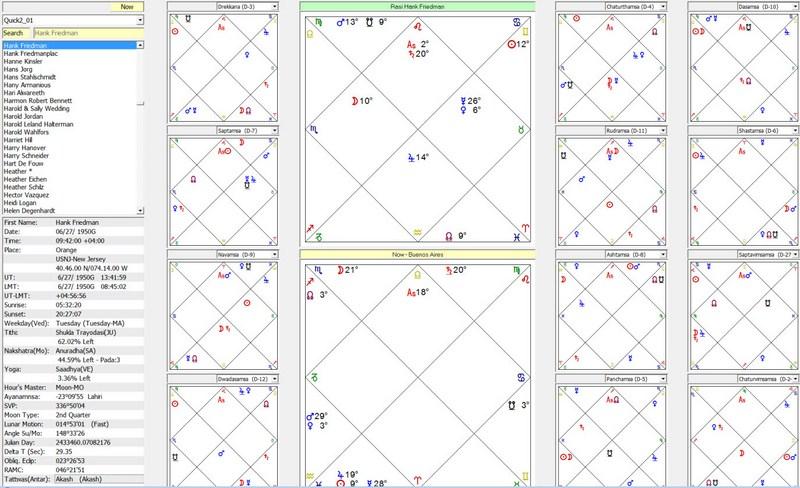 Regulus Platinum Vedic Page